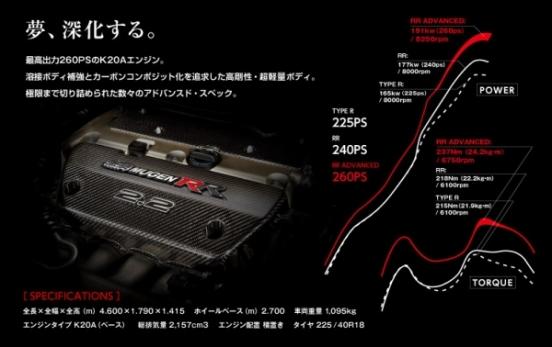 mugen-rr-concept-5